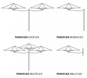 paraflex_pdf